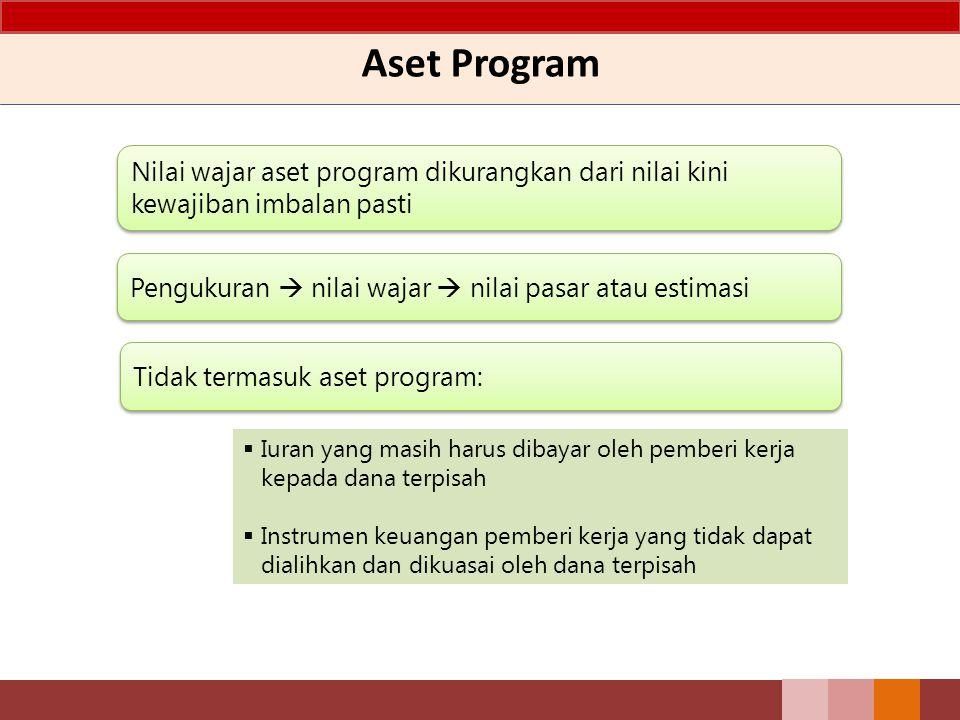 Aset Program Nilai wajar aset program dikurangkan dari nilai kini kewajiban imbalan pasti Pengukuran  nilai wajar  nilai pasar atau estimasi Tidak t