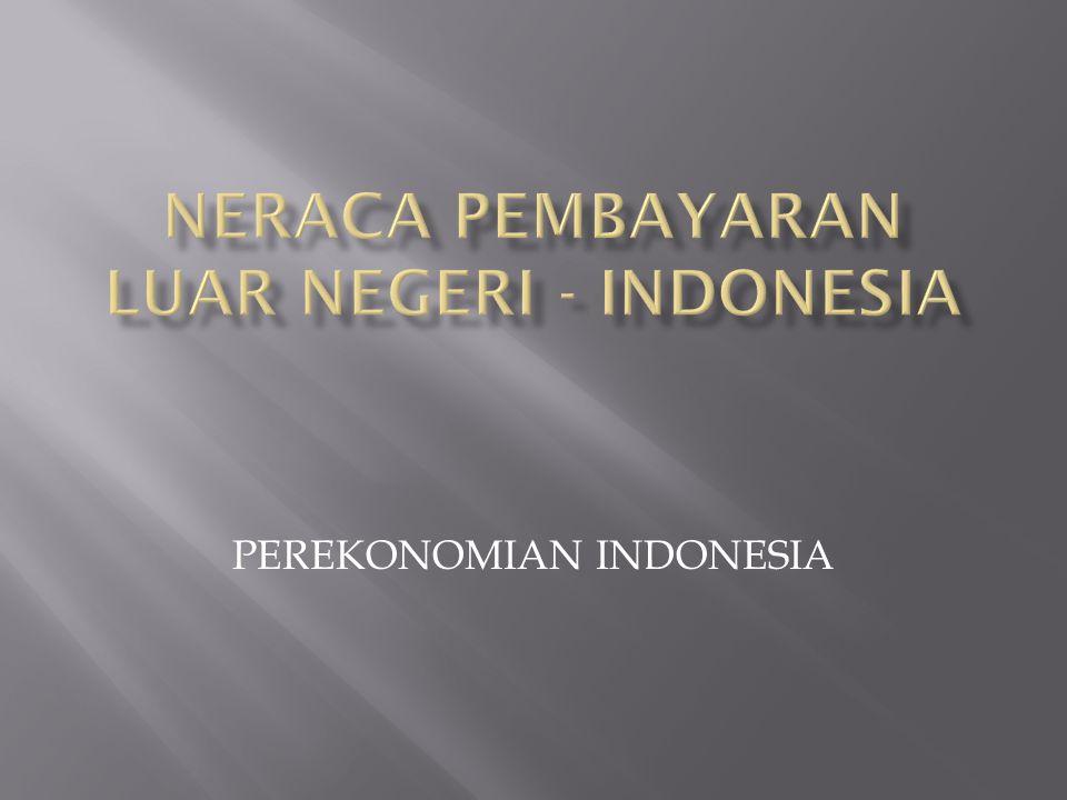 PEREKONOMIAN INDONESIA