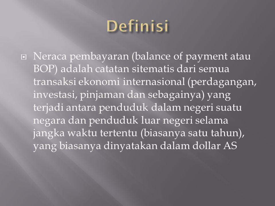 Neraca pembayaran (balance of payment atau BOP) adalah catatan sitematis dari semua transaksi ekonomi internasional (perdagangan, investasi, pinjama