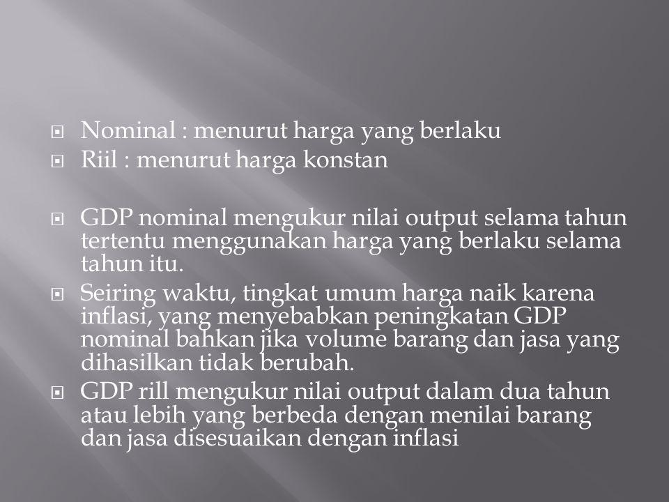  Nominal : menurut harga yang berlaku  Riil : menurut harga konstan  GDP nominal mengukur nilai output selama tahun tertentu menggunakan harga yang