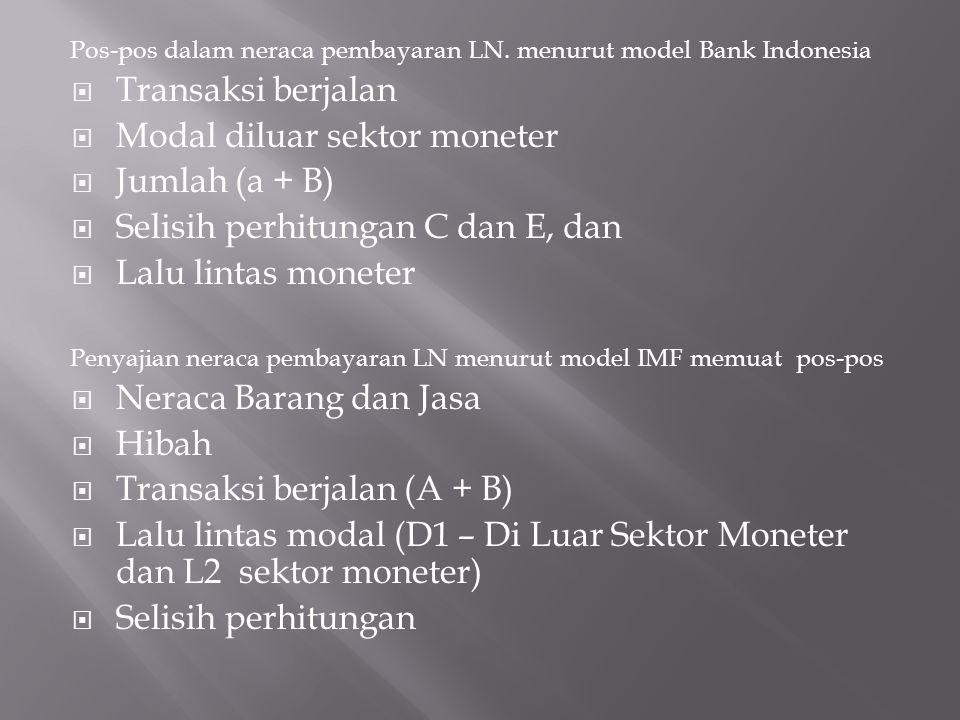 Pos-pos dalam neraca pembayaran LN. menurut model Bank Indonesia  Transaksi berjalan  Modal diluar sektor moneter  Jumlah (a + B)  Selisih perhitu