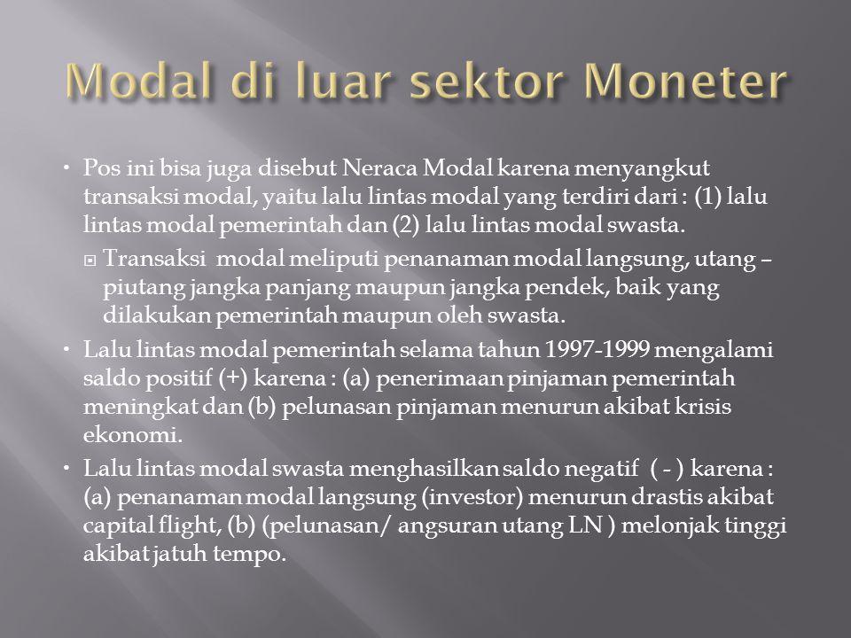  Pos ini bisa juga disebut Neraca Modal karena menyangkut transaksi modal, yaitu lalu lintas modal yang terdiri dari : (1) lalu lintas modal pemerint
