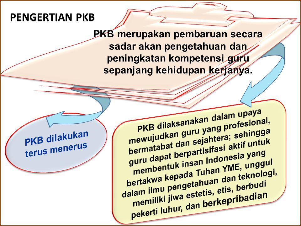 PENGERTIAN PKB PKB merupakan pembaruan secara sadar akan pengetahuan dan peningkatan kompetensi guru sepanjang kehidupan kerjanya.