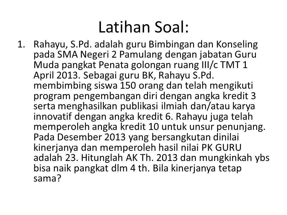 Latihan Soal: 1.Rahayu, S.Pd.