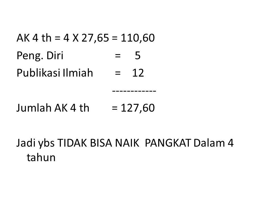 AK 4 th = 4 X 27,65 = 110,60 Peng.