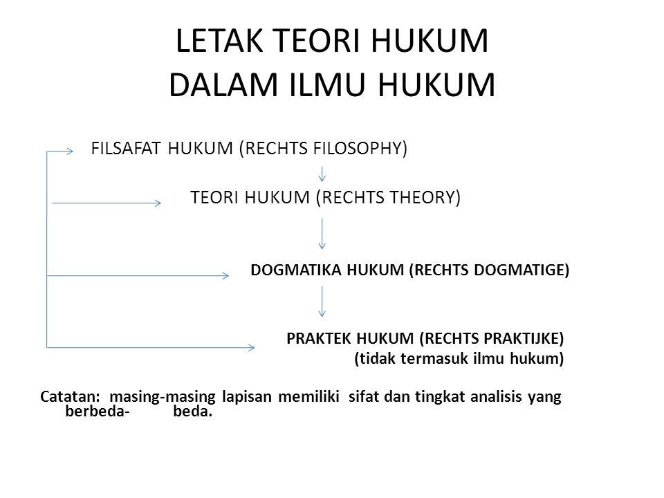 LETAK TEORI HUKUM DALAM ILMU HUKUM FILSAFAT HUKUM (RECHTS FILOSOPHY) TEORI HUKUM (RECHTS THEORY) DOGMATIKA HUKUM (RECHTS DOGMATIGE) PRAKTEK HUKUM (REC