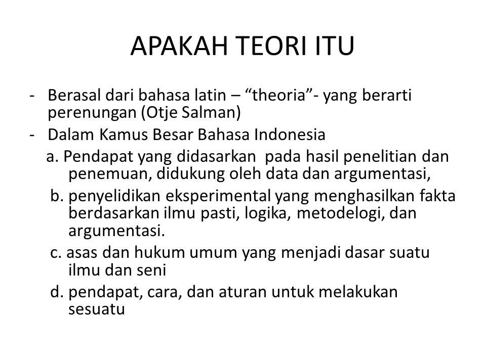 """APAKAH TEORI ITU -Berasal dari bahasa latin – """"theoria""""- yang berarti perenungan (Otje Salman) -Dalam Kamus Besar Bahasa Indonesia a. Pendapat yang di"""