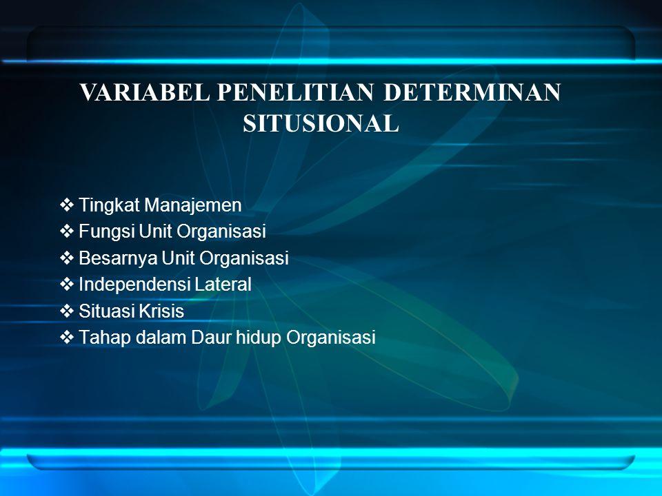  Tingkat Manajemen  Fungsi Unit Organisasi  Besarnya Unit Organisasi  Independensi Lateral  Situasi Krisis  Tahap dalam Daur hidup Organisasi VARIABEL PENELITIAN DETERMINAN SITUSIONAL