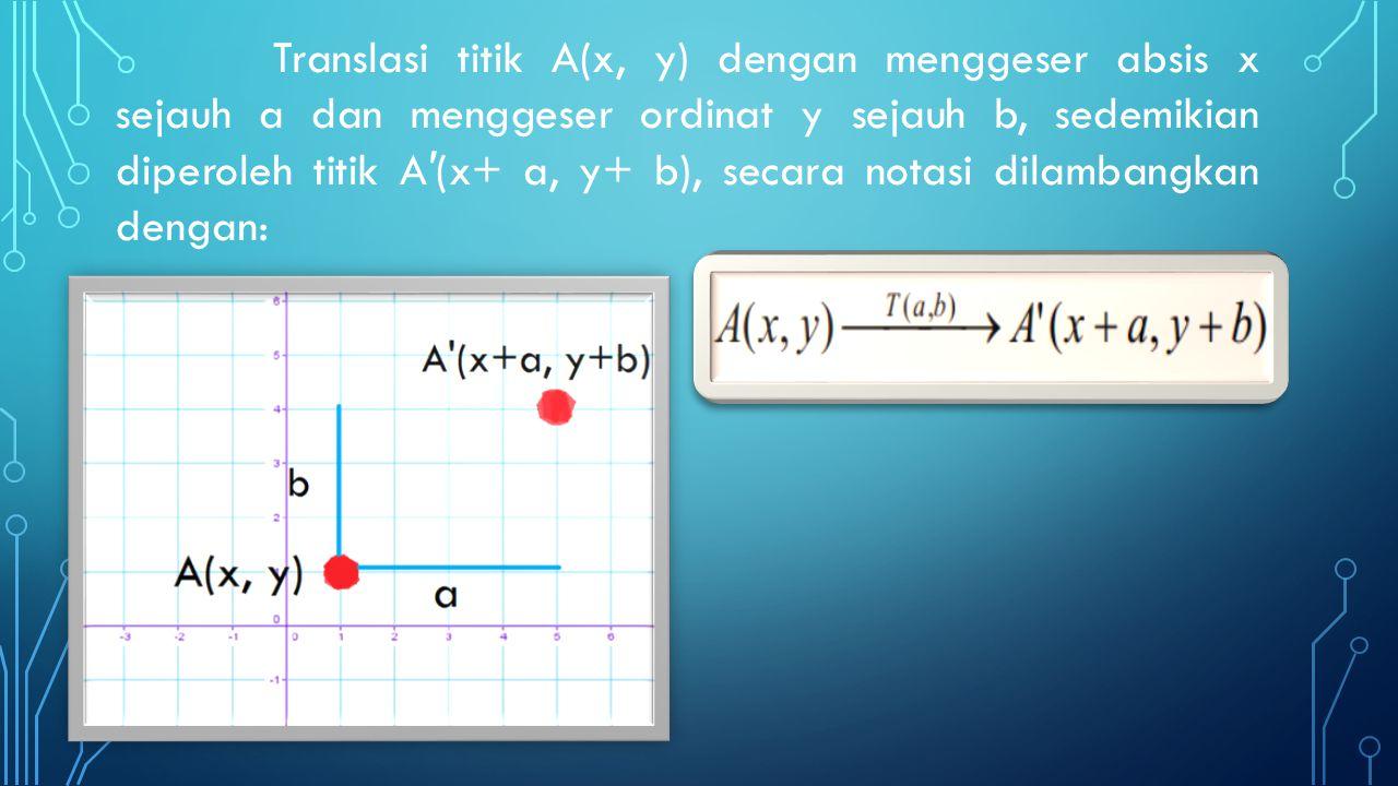Translasi titik A(x, y) dengan menggeser absis x sejauh a dan menggeser ordinat y sejauh b, sedemikian diperoleh titik A ′ (x+ a, y+ b), secara notasi dilambangkan dengan: