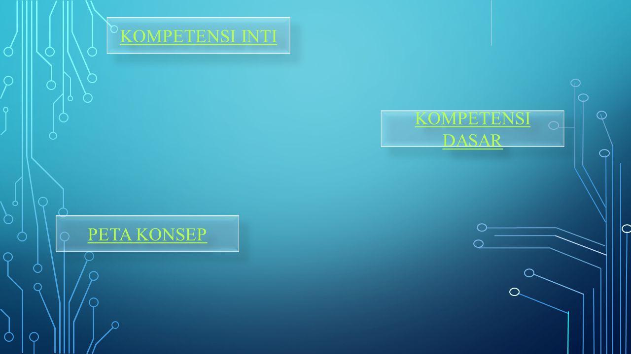 Dari contoh-contoh tersebut, sifat-sifat apa yang dapat kalian simpulkan dalam refleksi (pencerminan) ?