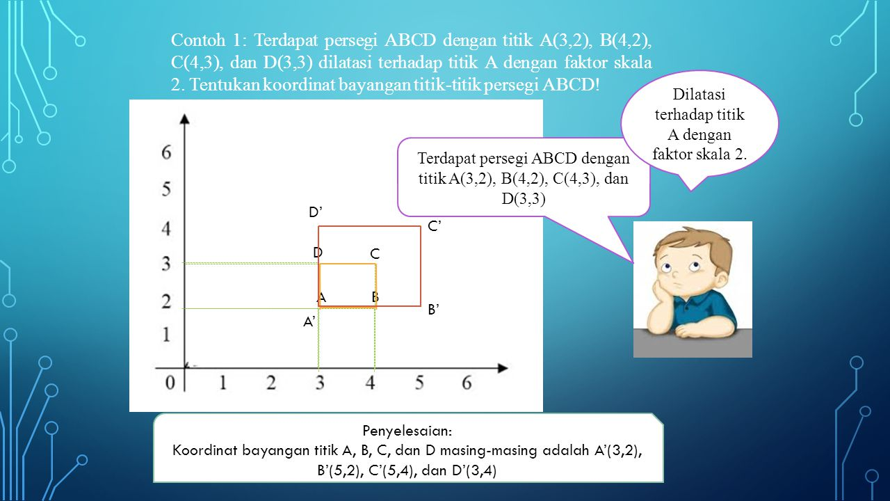 Contoh 1: Terdapat persegi ABCD dengan titik A(3,2), B(4,2), C(4,3), dan D(3,3) dilatasi terhadap titik A dengan faktor skala 2.