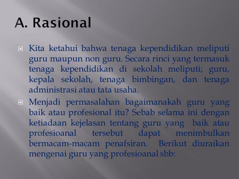  Sebagaimana dikemukakan oleh Ditjen Dikti (2006) sbb: (1) guru adalah pendidik, (2) guru berperan sebagai pemimpin dan pendukung nilai- nilai yang dianut oleh masyarakat, (3) guru berperan sebagai fasilitator belajar bagi peserta didik, (4) guru turut bertanggung jawab atas tercapainya hasil belajar peserta didik, (5) guru menjadi teladan dan menjaga nama baik lembaga, profesi dan kedudukan sesuai dengan kepercayaan yang diberikan kepadanya, (6) guru bertanggung jawab secara profesional untuk terus menerus meningkatkan kemampuannya, dan (7) guru merupakan agen pembaharuan.