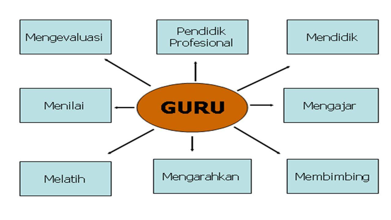 Lanjutan Kompetensi Pedagogik untuk PPG (UMUM) h.