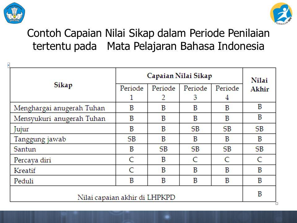 Contoh Capaian Nilai Sikap dalam Periode Penilaian tertentu pada Mata Pelajaran Bahasa Indonesia