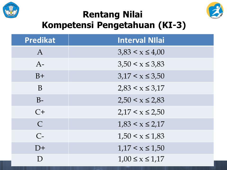 PredikatInterval NIlai A3,83 < x ≤ 4,00 A-3,50 < x ≤ 3,83 B+3,17 < x ≤ 3,50 B2,83 < x ≤ 3,17 B-2,50 < x ≤ 2,83 C+2,17 < x ≤ 2,50 C1,83 < x ≤ 2,17 C-1,