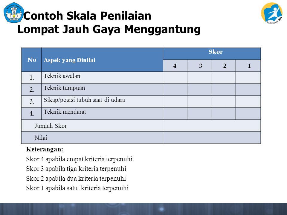 Keterangan: Skor 4 apabila empat kriteria terpenuhi Skor 3 apabila tiga kriteria terpenuhi Skor 2 apabila dua kriteria terpenuhi Skor 1 apabila satu k