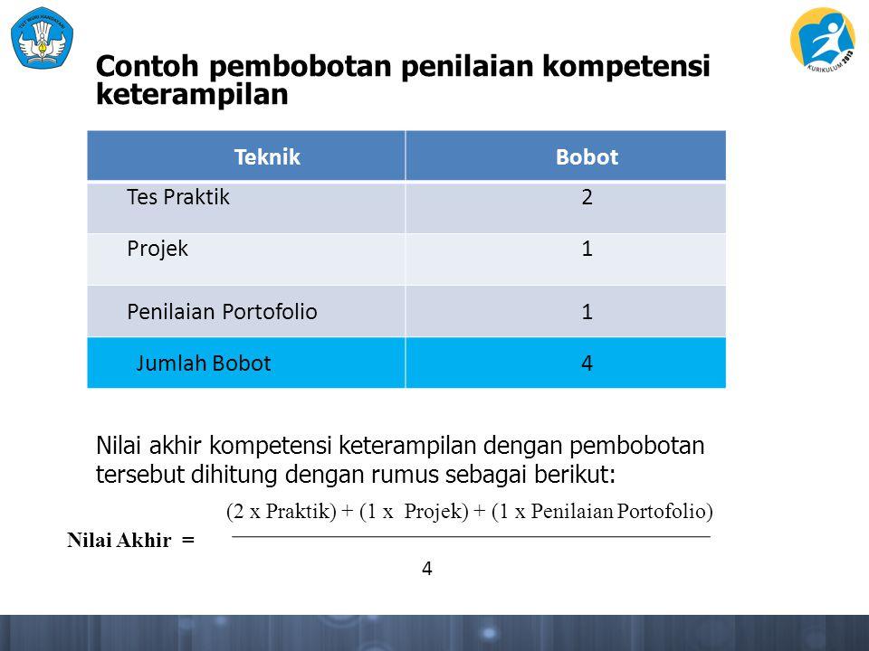 TeknikBobot Tes Praktik2 Projek1 Penilaian Portofolio1 Jumlah Bobot4 Nilai akhir kompetensi keterampilan dengan pembobotan tersebut dihitung dengan ru
