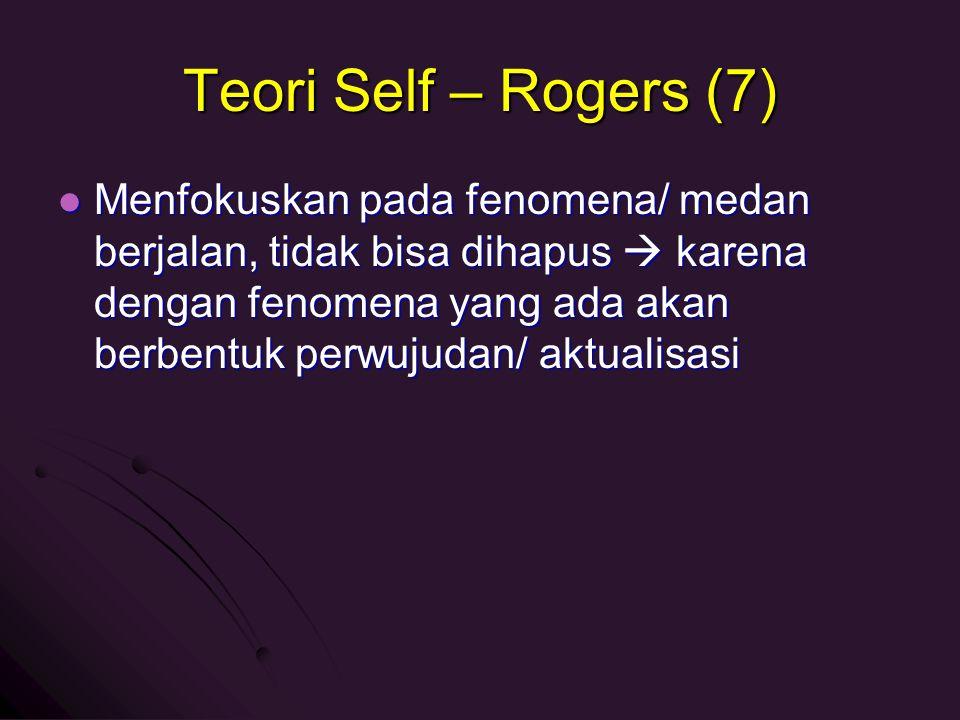 Teori Self – Rogers (7) Menfokuskan pada fenomena/ medan berjalan, tidak bisa dihapus  karena dengan fenomena yang ada akan berbentuk perwujudan/ akt