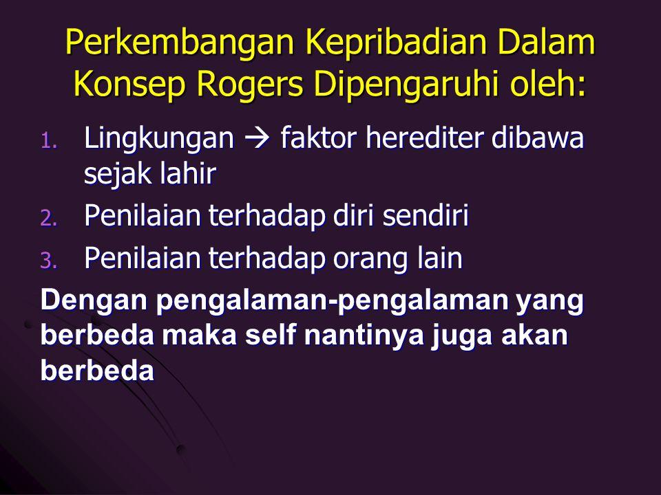 Perkembangan Kepribadian Dalam Konsep Rogers Dipengaruhi oleh: 1. Lingkungan  faktor herediter dibawa sejak lahir 2. Penilaian terhadap diri sendiri
