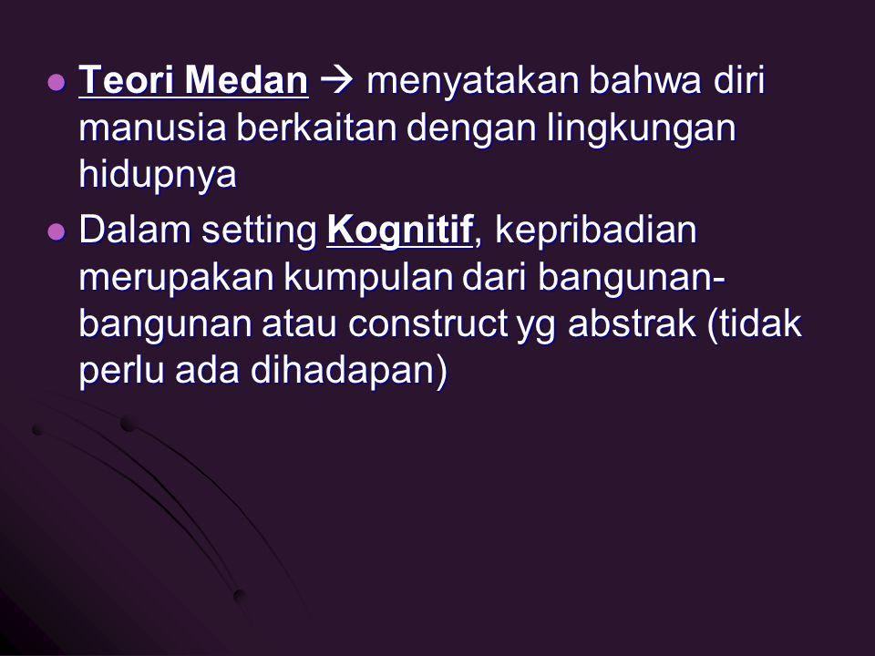 Teori Medan  menyatakan bahwa diri manusia berkaitan dengan lingkungan hidupnya Teori Medan  menyatakan bahwa diri manusia berkaitan dengan lingkung
