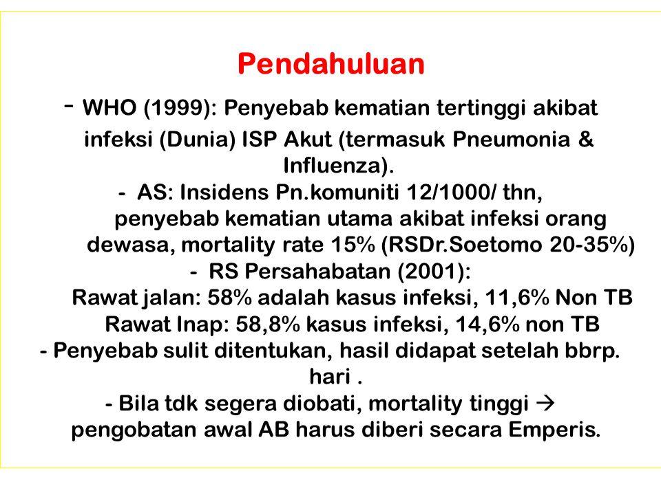 Pendahuluan - WHO (1999): Penyebab kematian tertinggi akibat infeksi (Dunia) ISP Akut (termasuk Pneumonia & Influenza). - AS: Insidens Pn.komuniti 12/