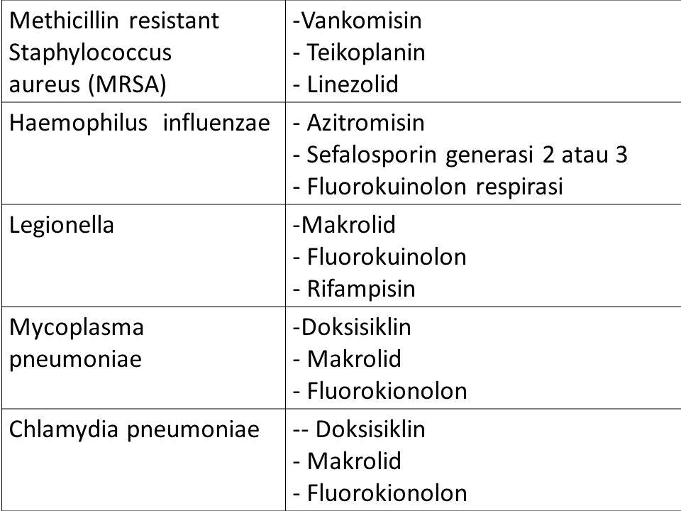 Methicillin resistant Staphylococcus aureus (MRSA) -Vankomisin - Teikoplanin - Linezolid Haemophilus influenzae- Azitromisin - Sefalosporin generasi 2
