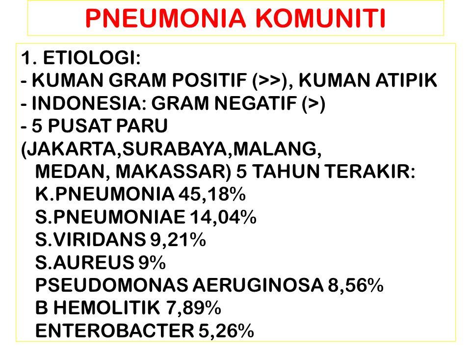 1. ETIOLOGI: - KUMAN GRAM POSITIF (>>), KUMAN ATIPIK - INDONESIA: GRAM NEGATIF (>) - 5 PUSAT PARU (JAKARTA,SURABAYA,MALANG, MEDAN, MAKASSAR) 5 TAHUN T