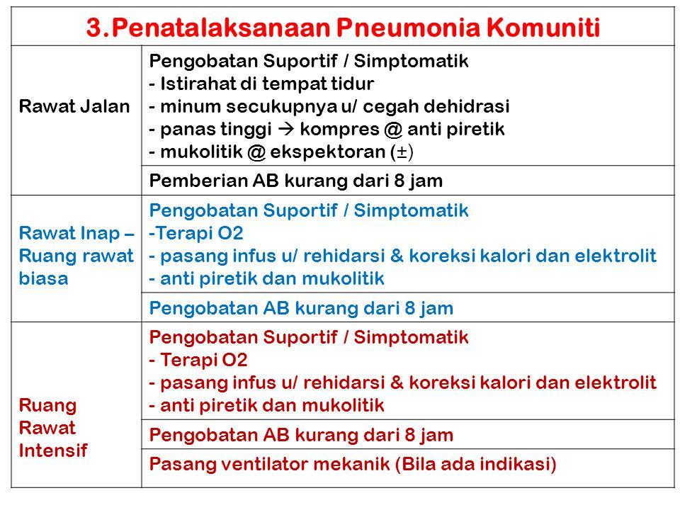 3.Penatalaksanaan Pneumonia Komuniti Rawat Jalan Pengobatan Suportif / Simptomatik - Istirahat di tempat tidur - minum secukupnya u/ cegah dehidrasi -