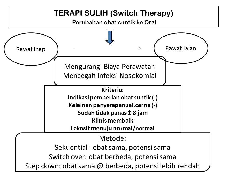 TERAPI SULIH (Switch Therapy) Perubahan obat suntik ke Oral Rawat Inap Rawat Jalan Mengurangi Biaya Perawatan Mencegah Infeksi Nosokomial Kriteria: In