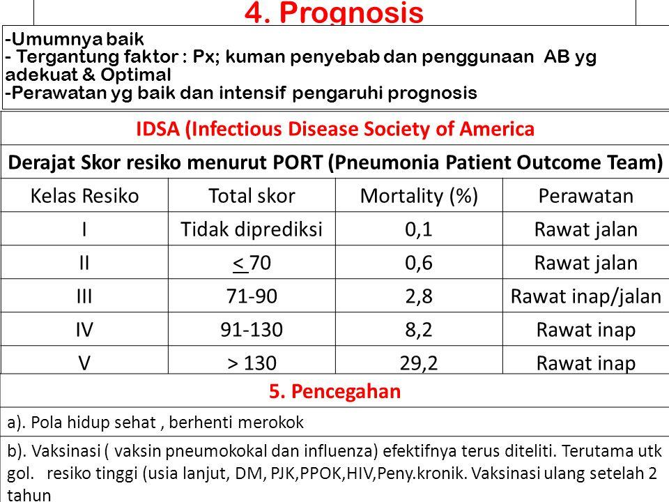 4. Prognosis -Umumnya baik - Tergantung faktor : Px; kuman penyebab dan penggunaan AB yg adekuat & Optimal -Perawatan yg baik dan intensif pengaruhi p
