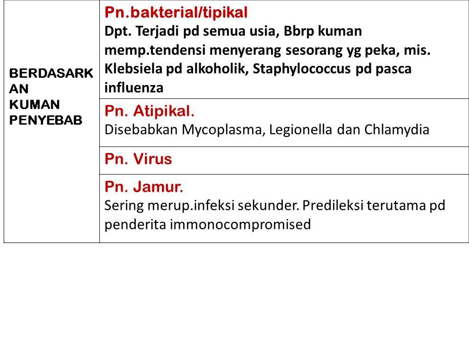 Pemilihan Anti Biotika (secara umum, berdasarkan bakteri penyebab) Penisilin sensitive Streptococcus pneumonia (PSSP) -Gol.