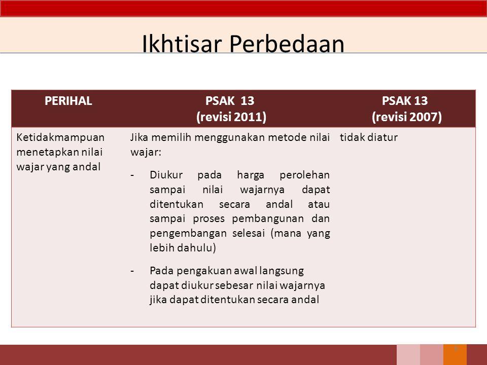 Agenda Perubahan 2013 1 Tujuan dan Ruang Lingkup 2 Pengakuan 3 Penyajian 4 117 Pengungkapan 5