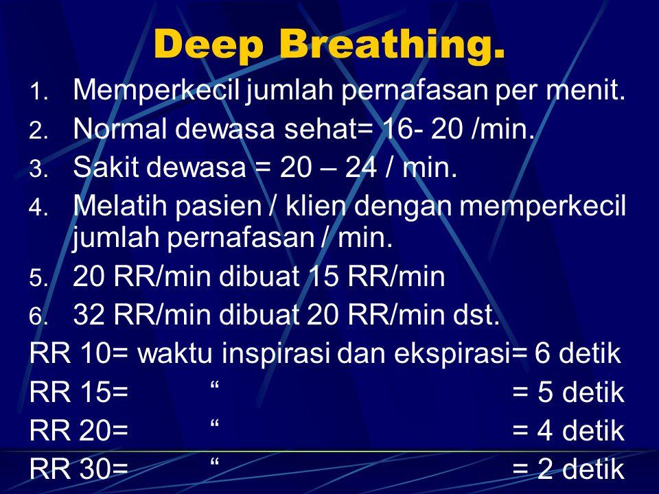 Deep Breathing. 1. Memperkecil jumlah pernafasan per menit. 2. Normal dewasa sehat= 16- 20 /min. 3. Sakit dewasa = 20 – 24 / min. 4. Melatih pasien /