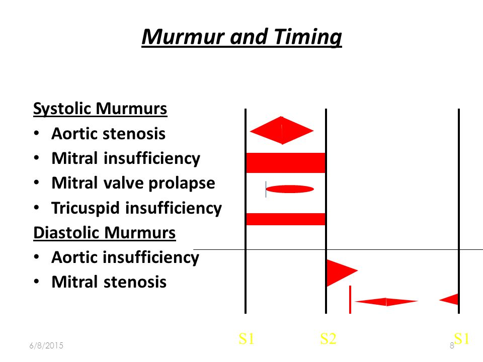 Murmur and Timing Systolic Murmurs Aortic stenosis Mitral insufficiency Mitral valve prolapse Tricuspid insufficiency Diastolic Murmurs Aortic insufficiency Mitral stenosis 6/8/20158 S1 S2 S1
