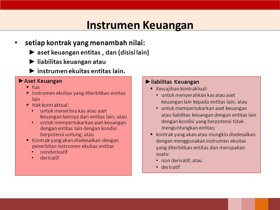 Klasifikasi Instrumen Keuangan 11 Definisi Instrumen Keuangan setiap kontrak yang menambah nilai aset keuangan entitas dan liabilitas keuangan atau in