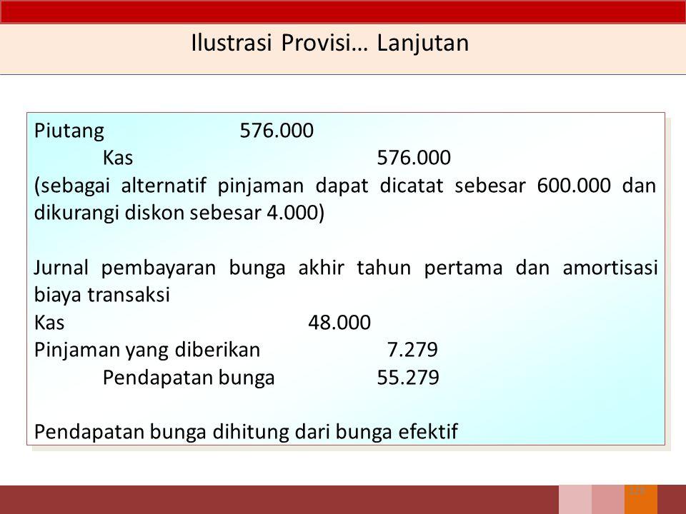 Ilustrasi Provisi 1 127 Dengan provisi 4% 576,000 Pembayaran PV 9.59708% 1 48,000 43,797 2 48,000 39,962 3 48,000 36,462 3 600,000 455,779 576,000 Tingkat suku bunga efektif lebih besar karena nilai uang yang diberikan lebih kecil.