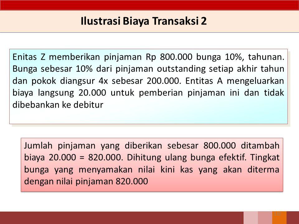 Ilustrasi Provisi … Lanjutan 129 PembayaranBunga Amortisasi Pinjaman 9.59708% 576,000 1 48,000 55,279 7,279 583,279 2 48,000 55,978 7,978 591,257 3 48