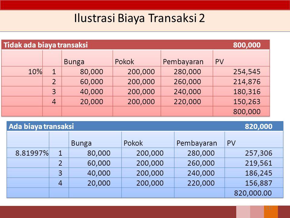 Ilustrasi Biaya Transaksi 2 130 Enitas Z memberikan pinjaman Rp 800.000 bunga 10%, tahunan. Bunga sebesar 10% dari pinjaman outstanding setiap akhir t
