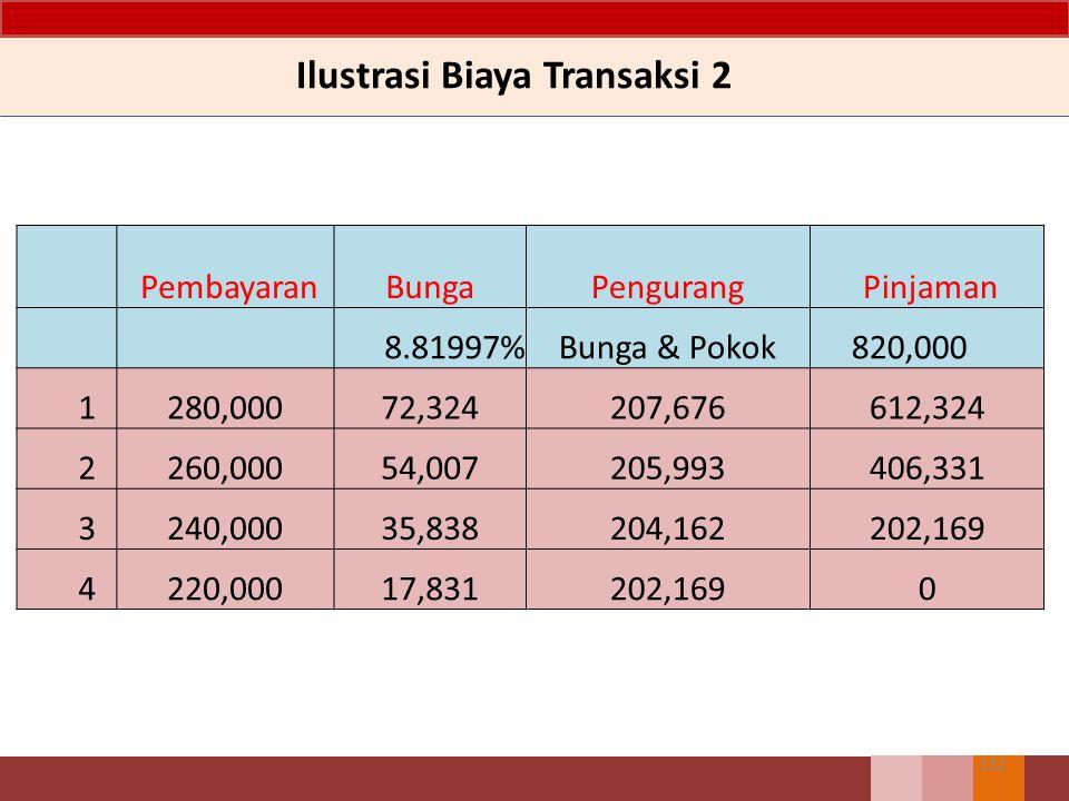 Ilustrasi Biaya Transaksi 2 131