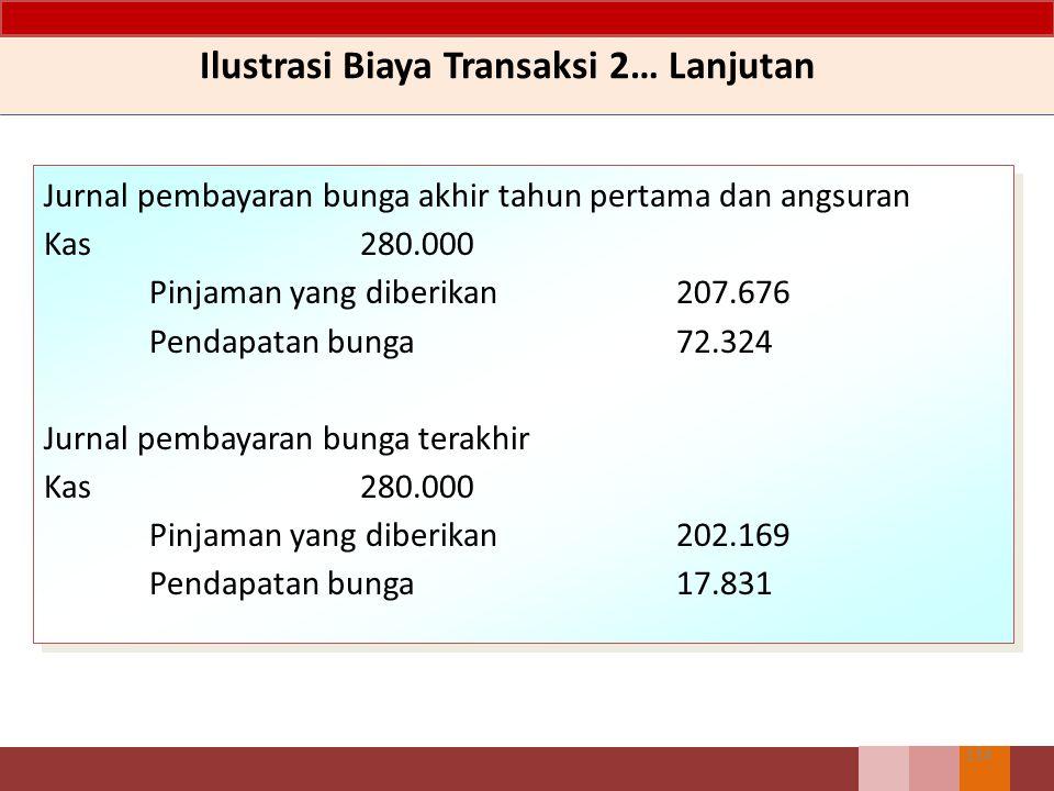 Ilustrasi Biaya Transaksi 2… Lanjutan 133 Jurnal pada saat pemberian pinjaman Pinjaman yang berikan800.000 Kas800.000 Jurnal untuk mencatat biaya yang dikeluarkan asumsikan biaya ini dibayarkan secara tunai.