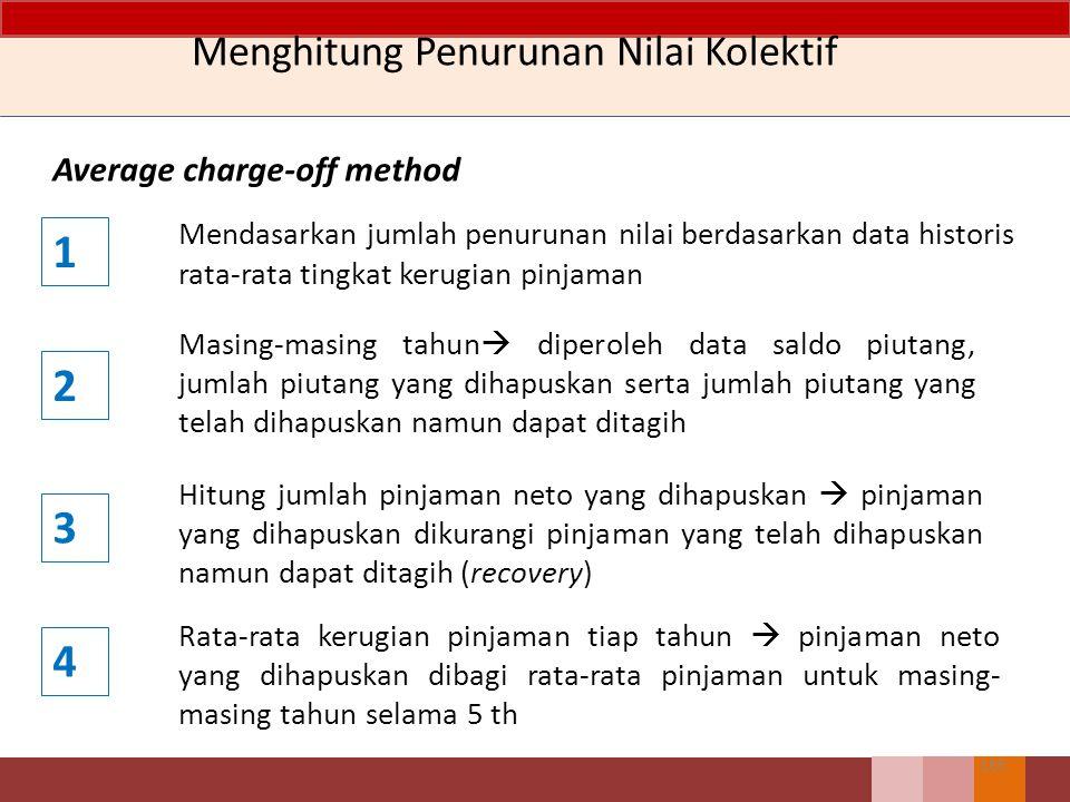 Menghitung Penurunan Nilai Kolektif 164 dihitung berdasarkan data historis beberapa tahun sebelumnya (3-5 tahun) Metode metode pembebanan rata-rata (average charge method) metode roll rate &