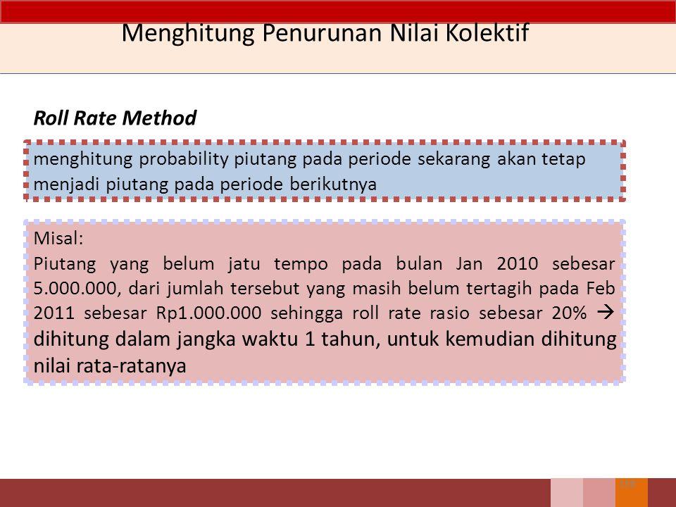 167 Menghitung Penurunan Nilai Kolektif Average charge-off method Total pinjaman tahun 2011 Pinjaman yang secara individu mengalami penurunan nilai Pinjaman yang dievaluasi secara kolektif Rata-rata data historis kerugian pinjaman Penurunan nilai kolektif 48.000.000.000(8.000.000.000)40.000.000.0000,0092366.000.000