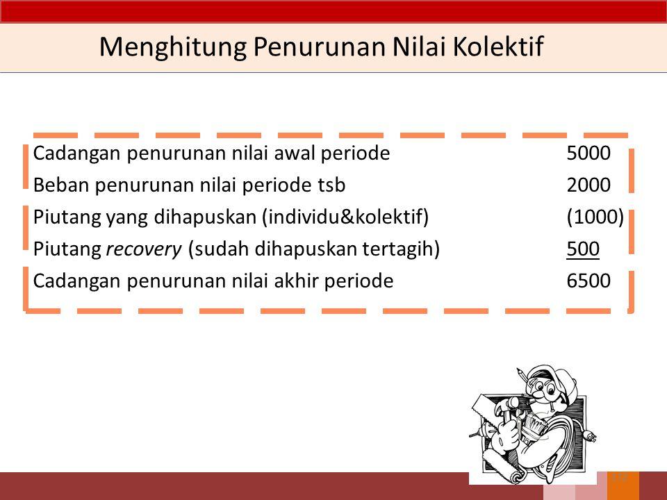 171 Menghitung Penurunan Nilai Kolektif Roll Rate Method Umur Piutang % Penurunan Nilai Perhitungan Current2.48%22.50%*40,50%*50.50%*65.50%*80.00%*100