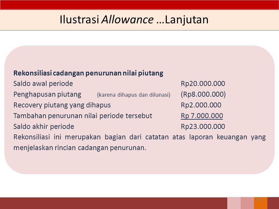 175 Ilustrasi Allowance …Lanjutan 1 Maret penghapusan piutang dari pelanggan Cadangan penurunan nilai piutangRp5.000.000 Piutang dagangRp5.000.000 1 A