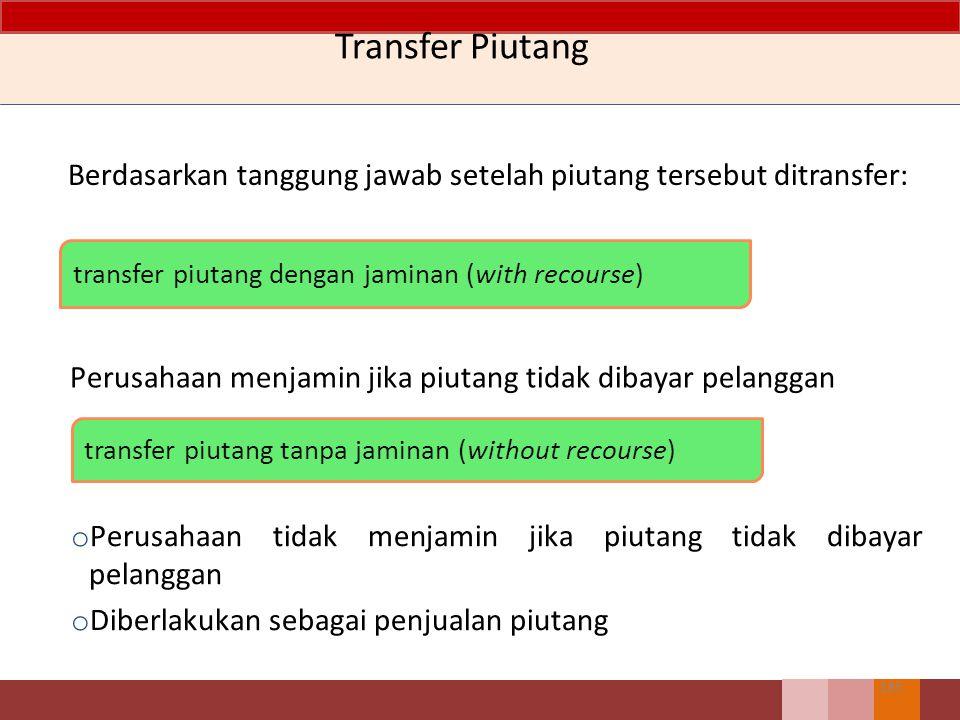 Anjak Piutang (Factoring) 184 disclosed factoring penyerahan piutang kepada perusahaan anjak piutang dengan sepengetahuan debitur pembayaran piutang s