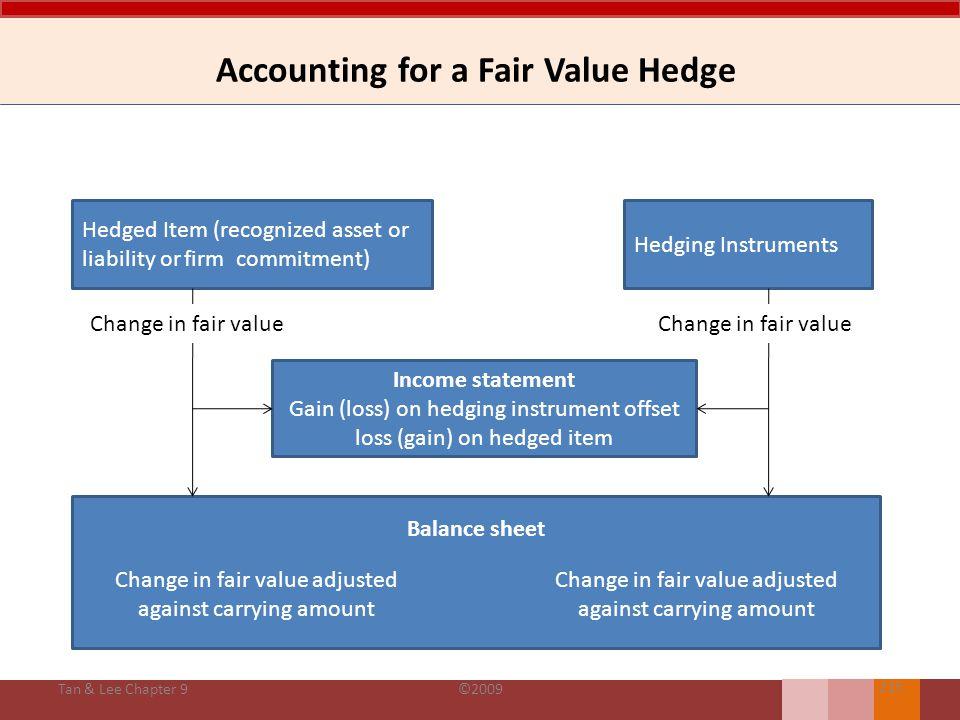 Lindung Nilai atas Nilai Wajar Lindung nilai atas nilai wajar: suatu lindung nilai terhadap eksposure: – perubahan nilai wajar atas aset atau kewajiba