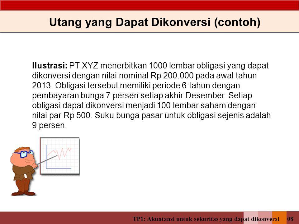 TP1: Akuntansi untuk sekuritas yang dapat dikonversi08 Kas2.000.000 Utang Obligasi1.848.122 Agio saham – Ekuitas konversi 151.878 Kas2.000.000 Utang O
