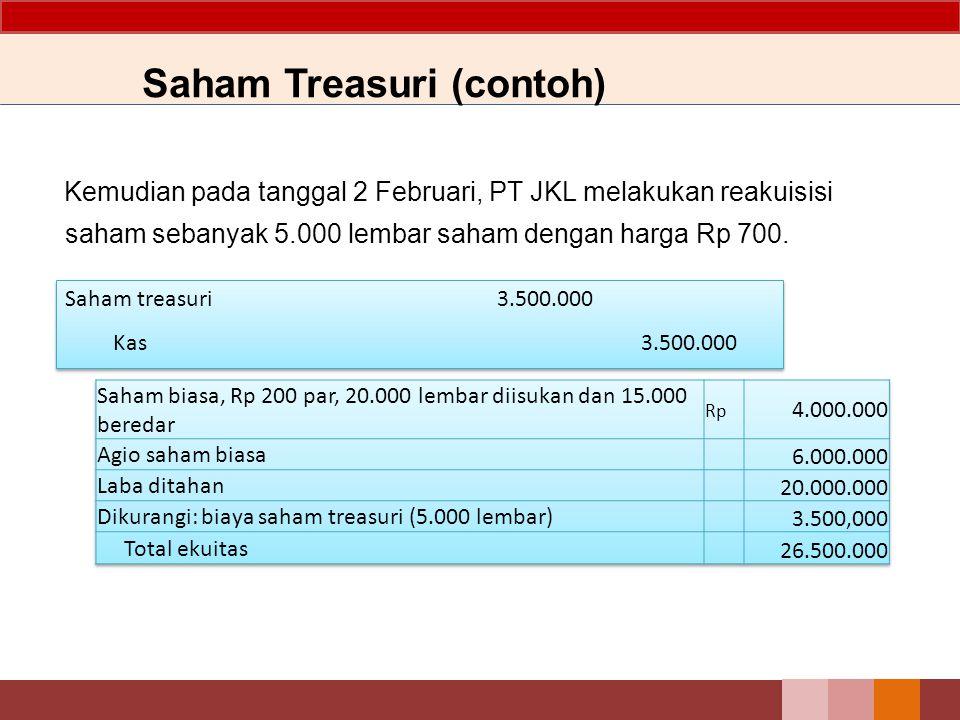 Saham Treasuri (contoh) PT JKL menerbitkan 20.000 lembar saham biasa dengan nilai par Rp 200 pada harga Rp 500 per share. Sebagai tambahan, perusahaan