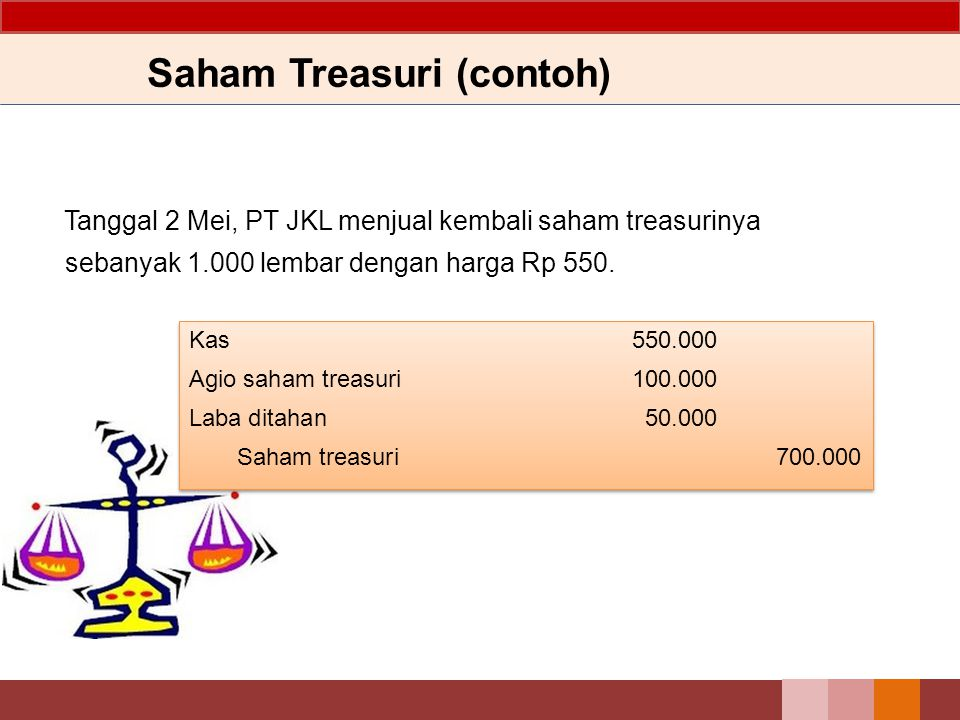 Saham Treasuri (contoh) Tanggal 2 Maret, PT JKL menjual kembali saham treasurinya sebanyak 500 lembar dengan harga Rp 1.000 Kas 500.000 Saham treasuri