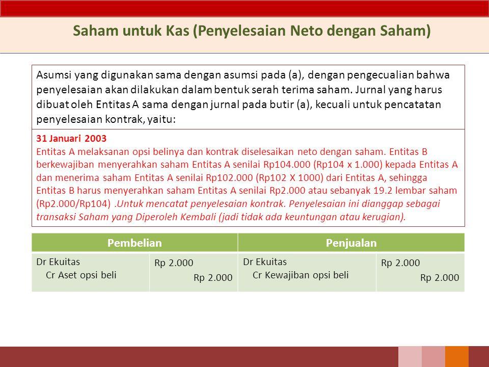 Kas untuk Kas (Penyelesaian Neto dengan Kas) 31 Januari 2003 Pada 31 Januari 2003, harga pasar per lembar saham masih Rp104. Nilai wajar opsi beli tur